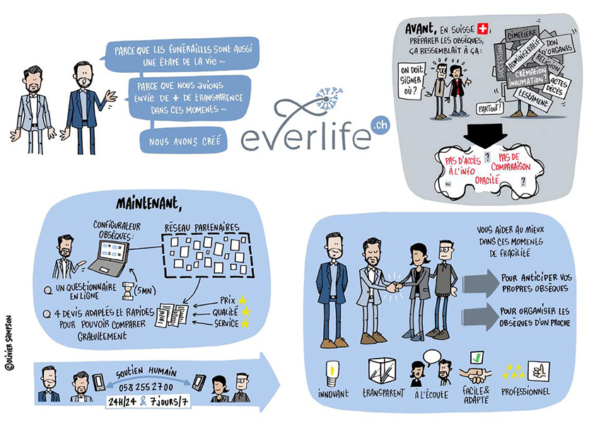 Illustration sur Everlife.ch